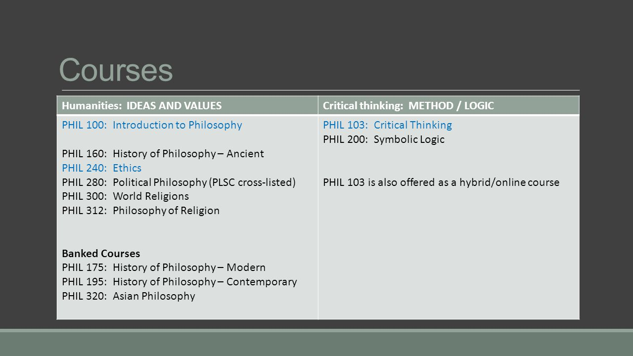 Philosophy Program Faculty And Courses Carlos Colombetti Full Time