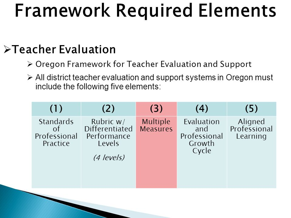  Teacher Evaluation  Oregon Framework for Teacher Evaluation and Support  All district teacher evaluation and support systems in Oregon must include the following five elements: (1)(2)(3)(4)(5) Standards of Professional Practice Rubric w/ Differentiated Performance Levels (4 levels) Multiple Measures Evaluation and Professional Growth Cycle Aligned Professional Learning Framework Required Elements