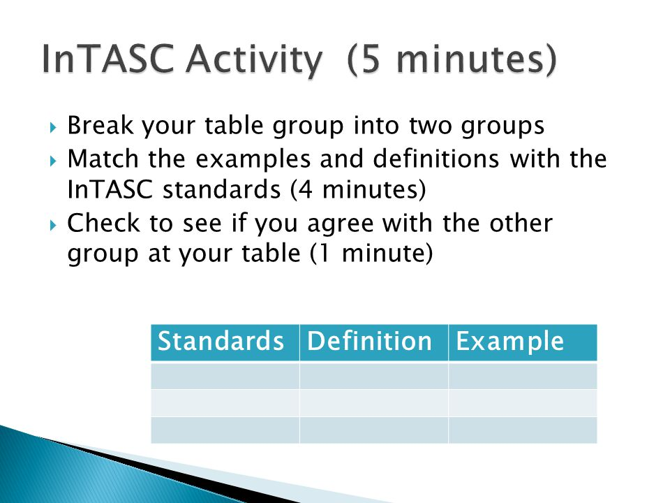  Break your table group into two groups  Match the examples and definitions with the InTASC standards (4 minutes)  Check to see if you agree with the other group at your table (1 minute) StandardsDefinitionExample