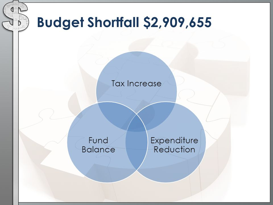 Budget Shortfall $2,909,655 Tax Increase Expenditure Reduction Fund Balance