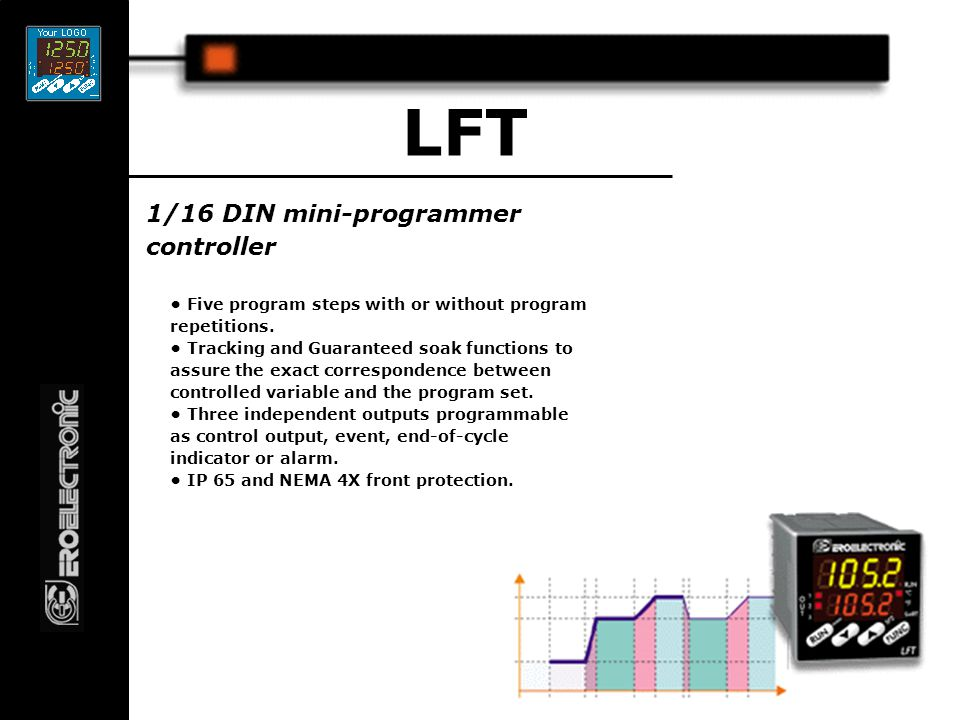 1/16 DIN mini-programmer controller LFT Five program steps with or without program repetitions.