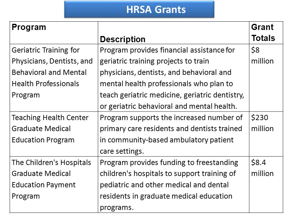 HRSA Grants Program Description Grant Totals Geriatric Training for Physicians, Dentists, and Behavioral and Mental Health Professionals Program Program provides financial assistance for geriatric training projects to train physicians, dentists, and behavioral and mental health professionals who plan to teach geriatric medicine, geriatric dentistry, or geriatric behavioral and mental health.