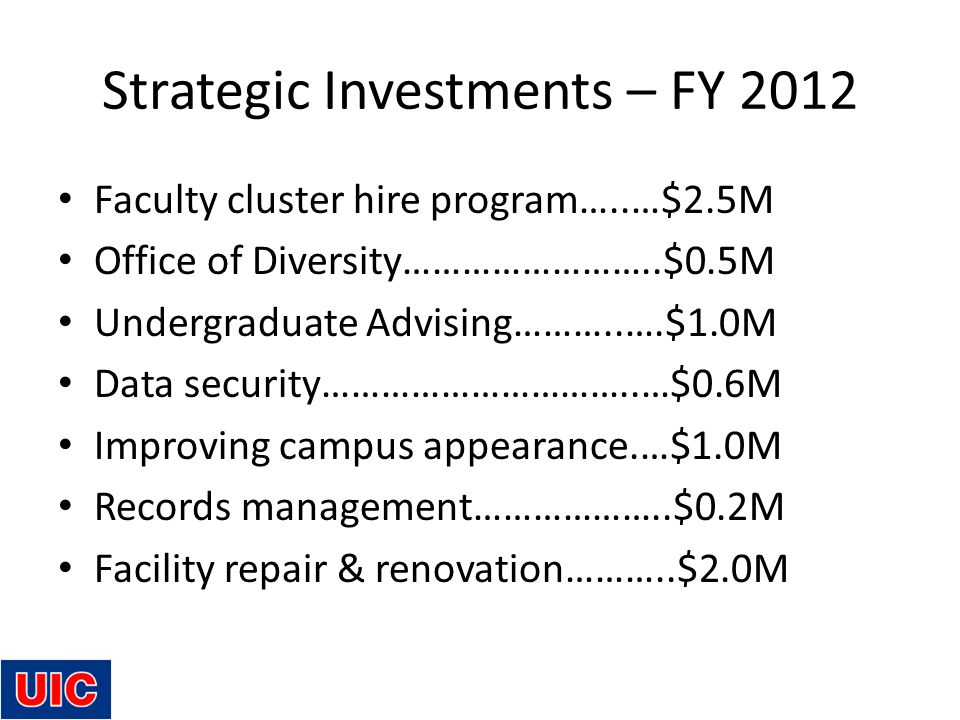 Strategic Investments – FY 2012 Faculty cluster hire program…..…$2.5M Office of Diversity……………………..$0.5M Undergraduate Advising………..….$1.0M Data security…………………………..…$0.6M Improving campus appearance.…$1.0M Records management………………..$0.2M Facility repair & renovation………..$2.0M