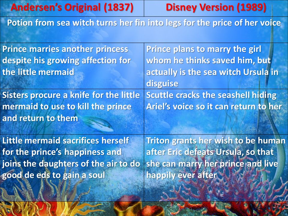 The Little Mermaid: A Treasured Tale for Reading, Writing