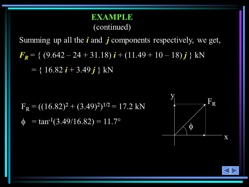 EXAMPLE (continued) Summing up all the i and j components respectively, we get, F R = { (9.642 – ) i + ( – 18) j } kN = { i j } kN x y  FRFR F R = ((16.82) 2 + (3.49) 2 ) 1/2 = 17.2 kN  = tan -1 (3.49/16.82) = 11.7°