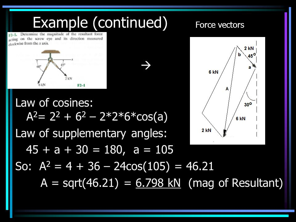 Example (continued) Force vectors  Law of cosines: A 2 = – 2*2*6*cos(a) Law of supplementary angles: 45 + a + 30 = 180, a = 105 So: A 2 = – 24cos(105) = A = sqrt(46.21) = kN (mag of Resultant)