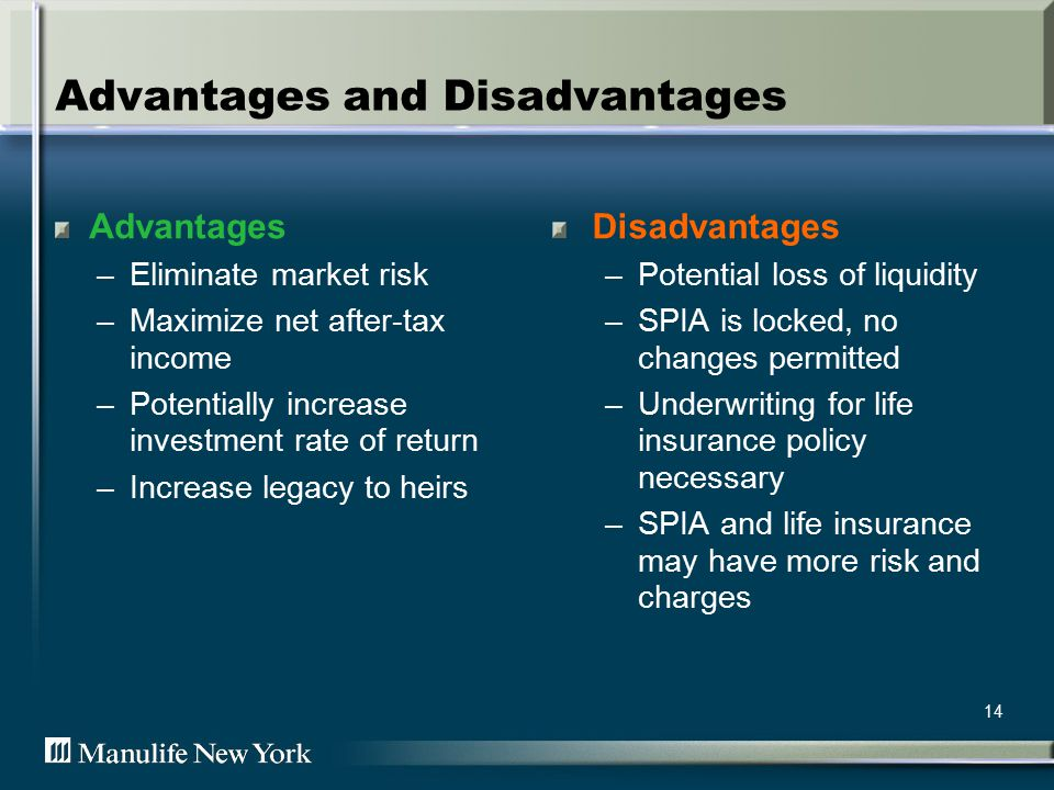 14 Advantages and Disadvantages Advantages –Eliminate market risk –Maximize net after-tax income –Potentially increase investment rate of return –Increase legacy to heirs Disadvantages –Potential loss of liquidity –SPIA is locked, no changes permitted –Underwriting for life insurance policy necessary –SPIA and life insurance may have more risk and charges