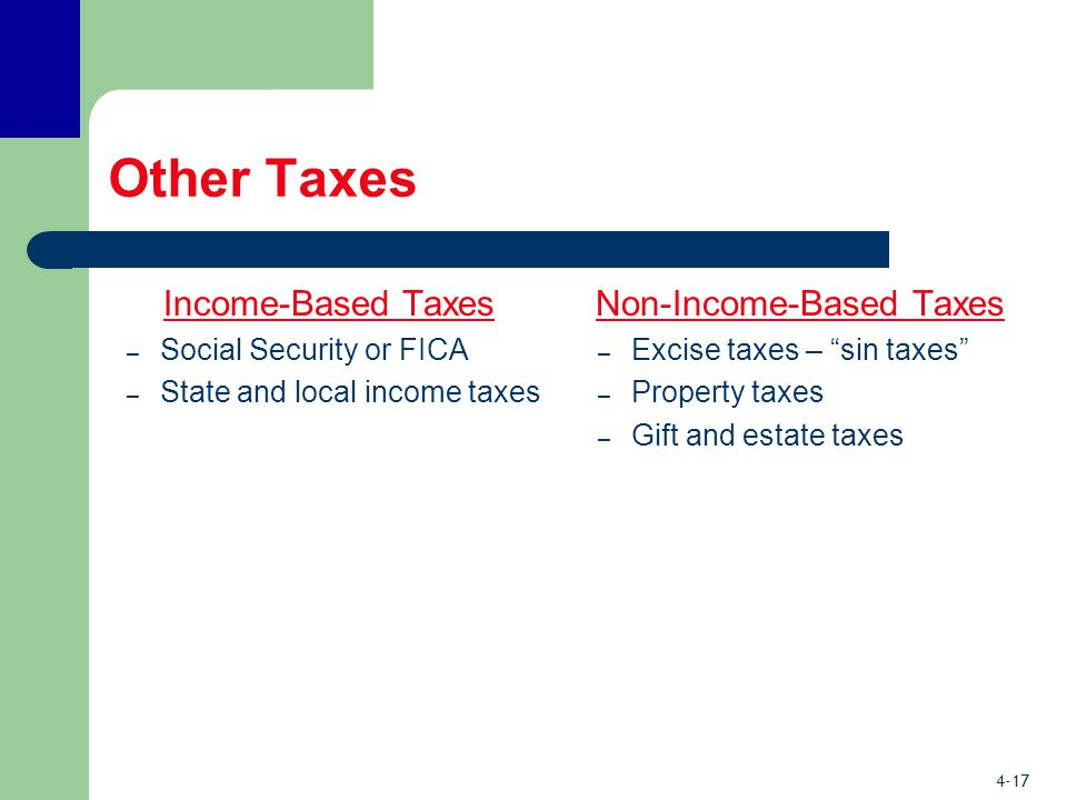 4-17 Other Taxes Income-Based Taxes – Social Security or FICA – State and local income taxes Non-Income-Based Taxes – Excise taxes – sin taxes – Property taxes – Gift and estate taxes