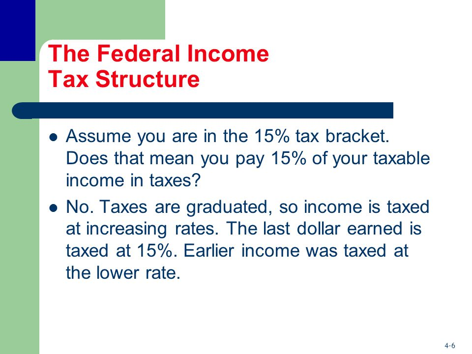 4-6 The Federal Income Tax Structure Assume you are in the 15% tax bracket.