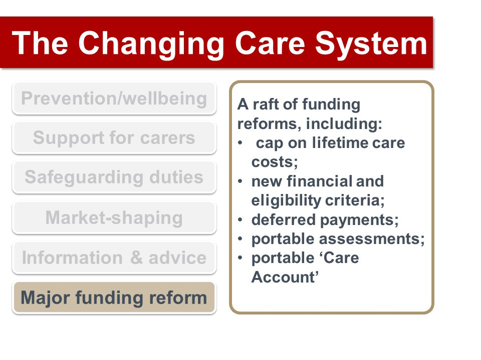 The Changing Care System Prevention/wellbeing Support for carers Safeguarding duties Market-shaping Information & advice Major funding reform A raft of funding reforms, including: cap on lifetime care costs; new financial and eligibility criteria; deferred payments; portable assessments; portable 'Care Account'