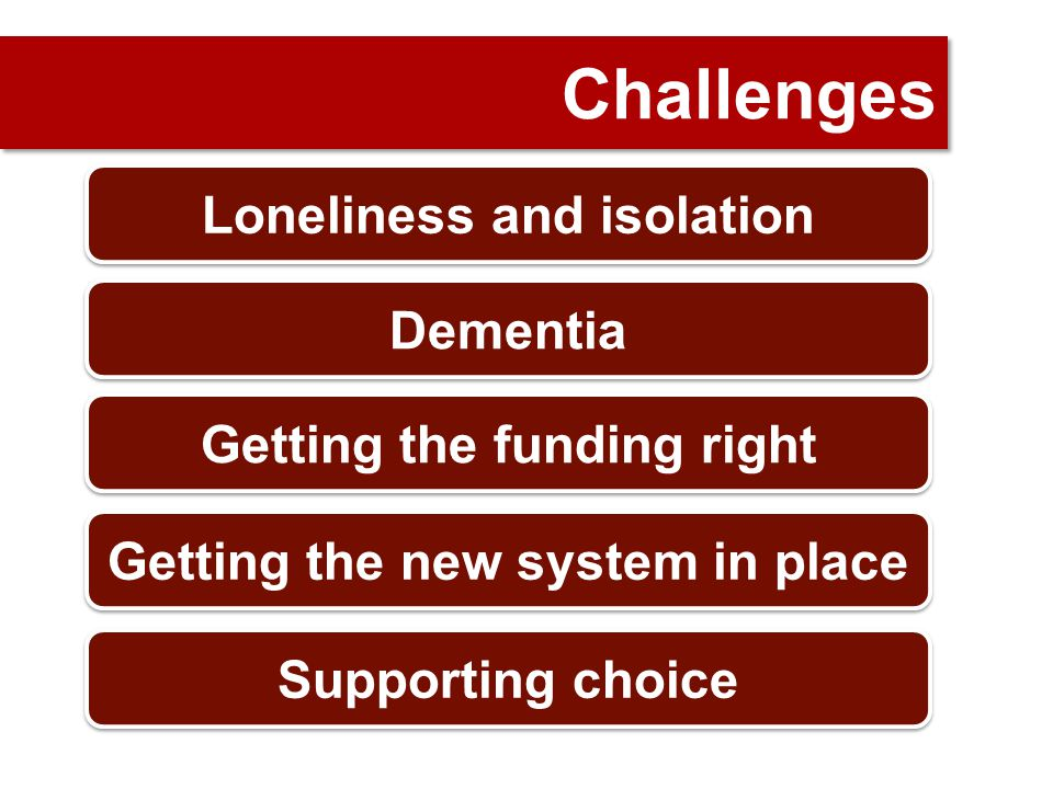 Challenges Loneliness and isolation Dementia Getting the funding right Getting the new system in place Supporting choice