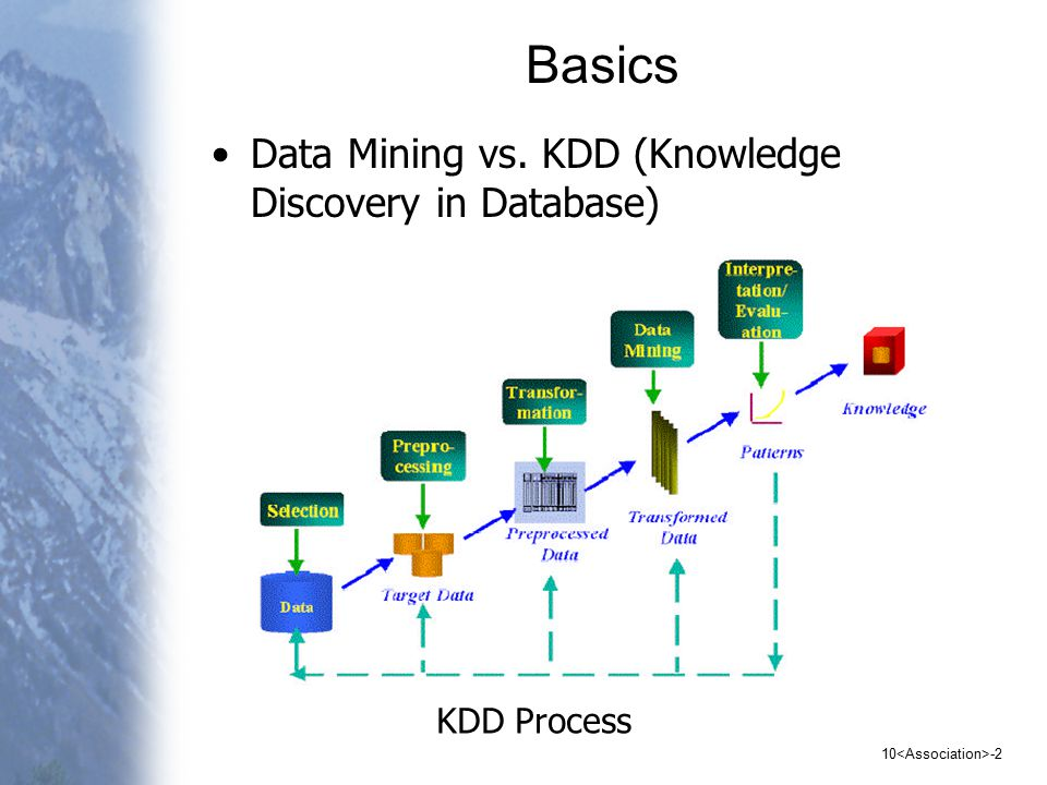 10 -2 Basics Data Mining vs. KDD (Knowledge Discovery in Database) KDD Process