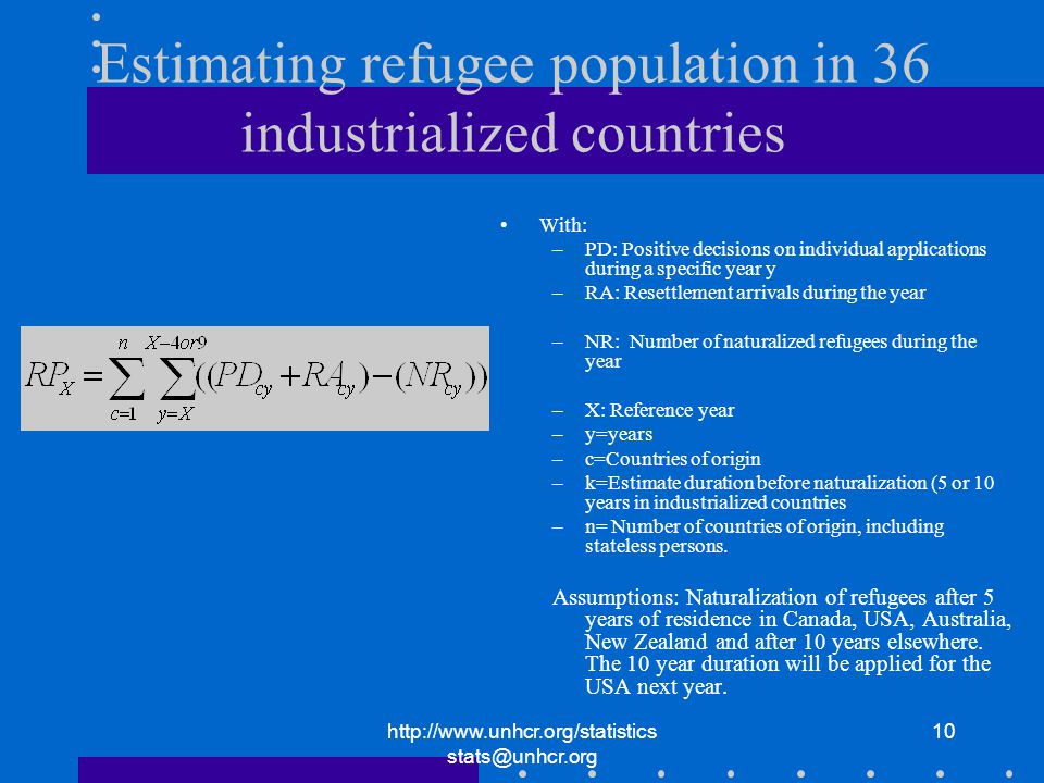 10 Estimating refugee population in 36 industrialized countries With: –PD: Positive decisions on individual applications during a specific year y –RA: Resettlement arrivals during the year –NR: Number of naturalized refugees during the year –X: Reference year –y=years –c=Countries of origin –k=Estimate duration before naturalization (5 or 10 years in industrialized countries –n= Number of countries of origin, including stateless persons.