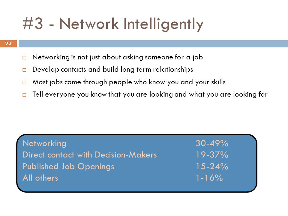 #3 - Network Intelligently 22  Networking is not just about asking someone for a job  Develop contacts and build long term relationships  Most jobs come through people who know you and your skills  Tell everyone you know that you are looking and what you are looking for Networking30-49% Direct contact with Decision-Makers 19-37% Published Job Openings15-24% All others1-16%