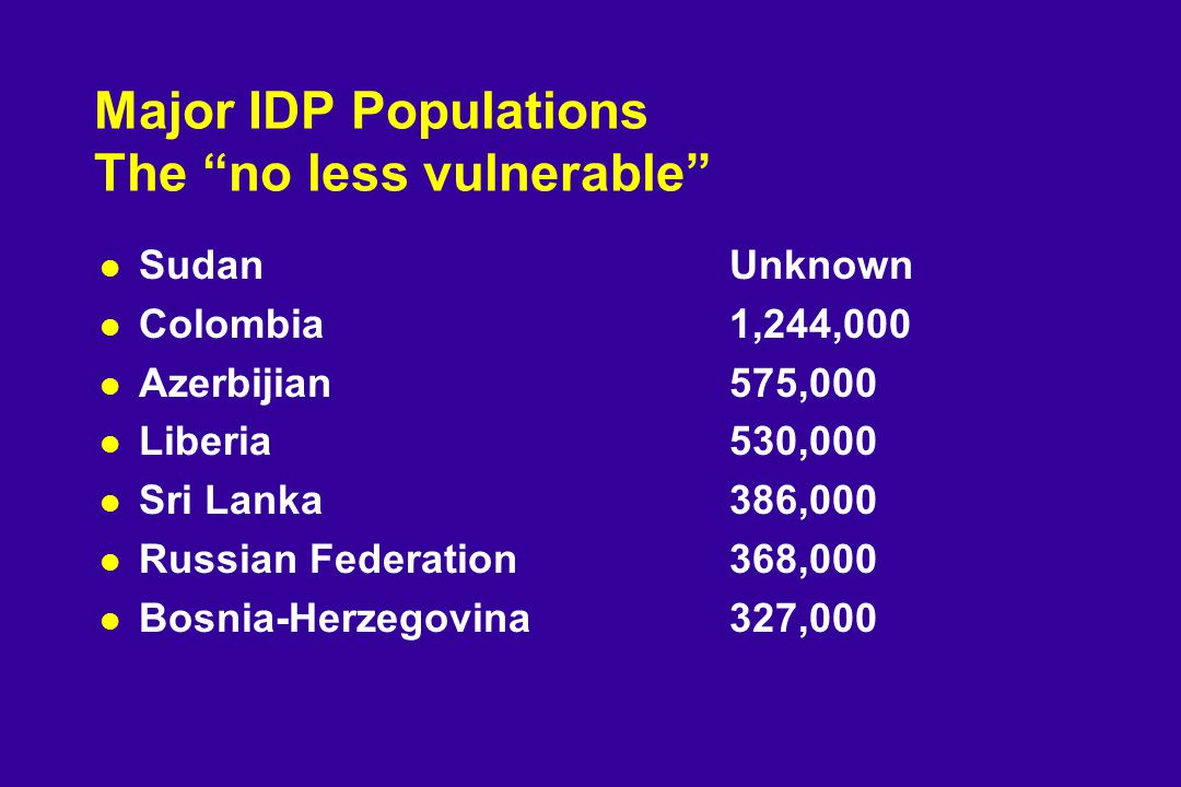 Major IDP Populations The no less vulnerable l SudanUnknown l Colombia1,244,000 l Azerbijian575,000 l Liberia530,000 l Sri Lanka386,000 l Russian Federation368,000 l Bosnia-Herzegovina327,000