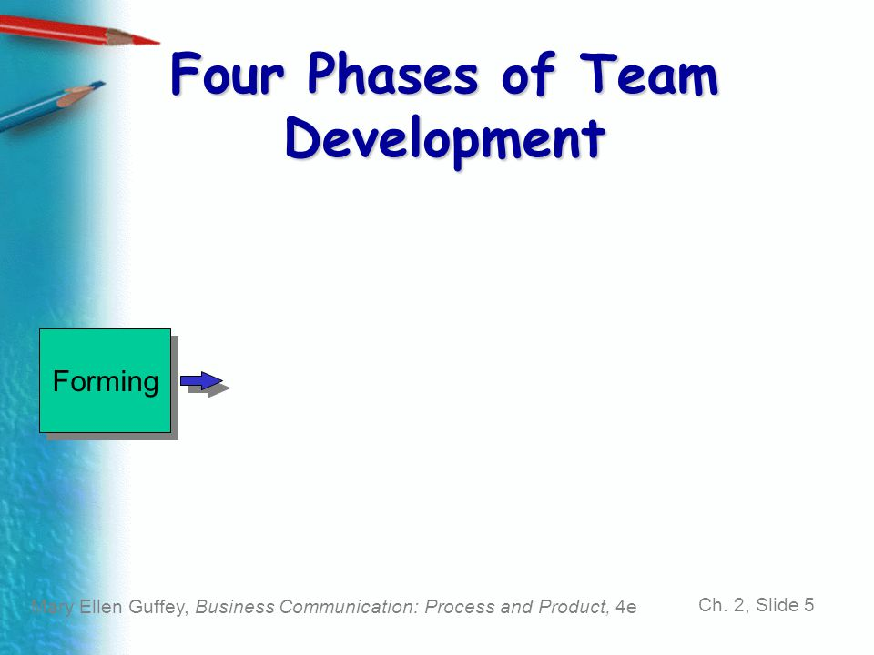 Mary Ellen Guffey, Business Communication: Process and Product, 4e Ch.