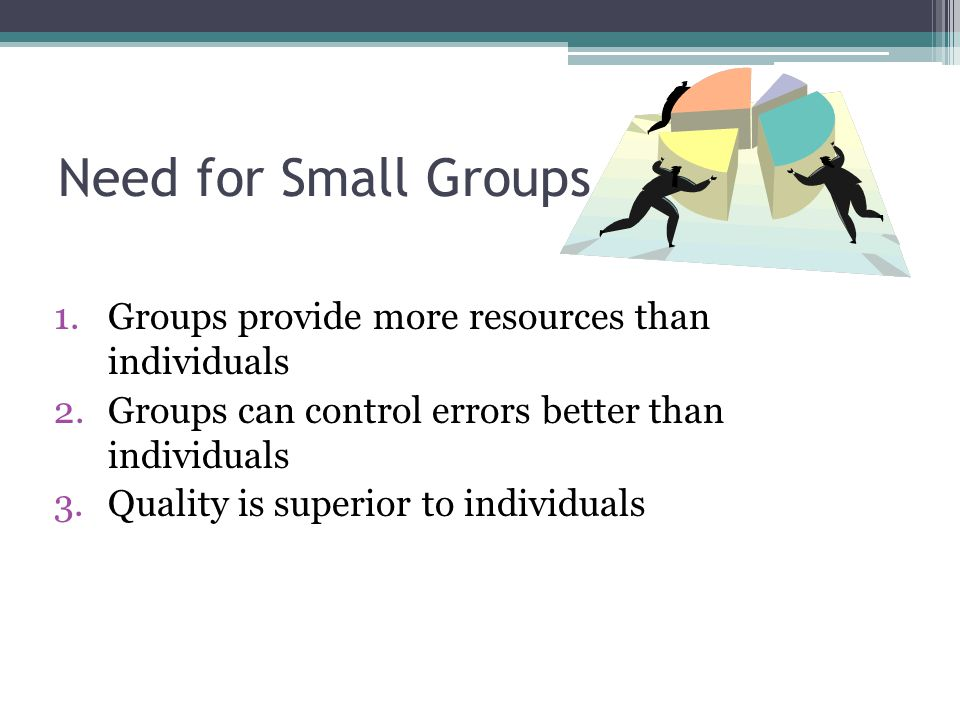 Need for Small Groups 1.Groups provide more resources than individuals 2.Groups can control errors better than individuals 3.Quality is superior to individuals