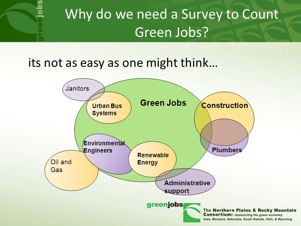 Why do we need a Survey to Count Green Jobs.
