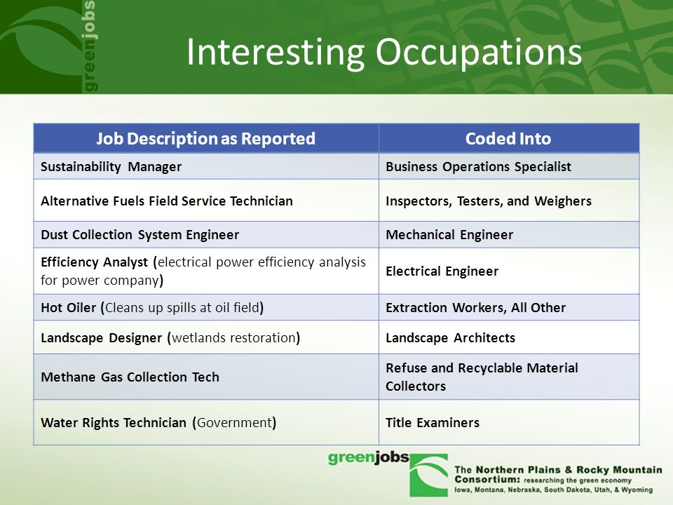 Interesting Occupations Job Description as ReportedCoded Into Sustainability ManagerBusiness Operations Specialist Alternative Fuels Field Service TechnicianInspectors, Testers, and Weighers Dust Collection System EngineerMechanical Engineer Efficiency Analyst (electrical power efficiency analysis for power company) Electrical Engineer Hot Oiler (Cleans up spills at oil field)Extraction Workers, All Other Landscape Designer (wetlands restoration)Landscape Architects Methane Gas Collection Tech Refuse and Recyclable Material Collectors Water Rights Technician (Government)Title Examiners