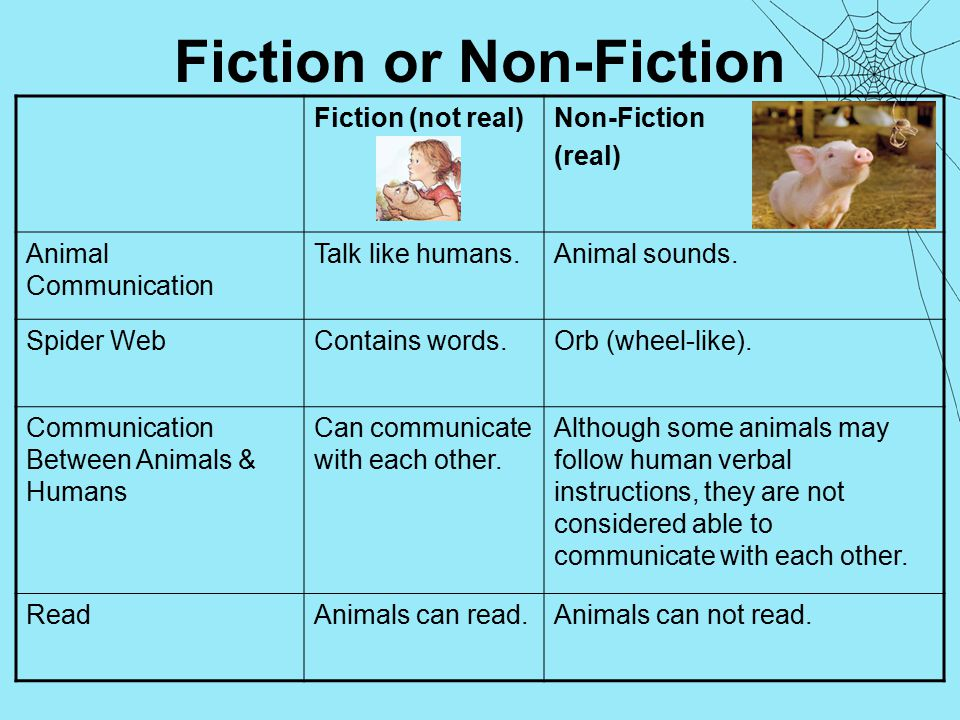 Fiction or Non-Fiction Fiction (not real)Non-Fiction (real) Animal Communication Talk like humans.Animal sounds.