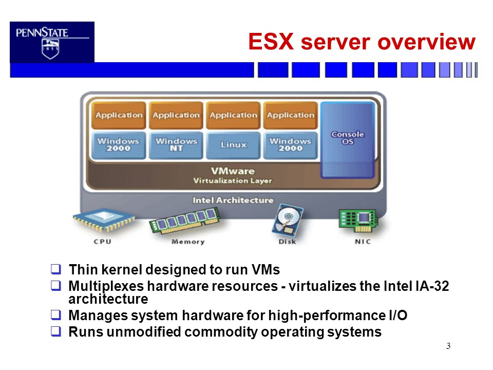 CSE 598B: Self-* Systems Memory Resource Management in VMware ESX