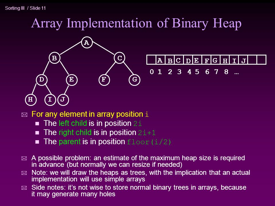 Sorting III / Slide 11 Array Implementation of Binary Heap  For any element in array position i The left child is in position 2i The right child is in position 2i+1 The parent is in position floor(i/2) * A possible problem: an estimate of the maximum heap size is required in advance (but normally we can resize if needed) * Note: we will draw the heaps as trees, with the implication that an actual implementation will use simple arrays * Side notes: it's not wise to store normal binary trees in arrays, because it may generate many holes A BC DEFG HIJ A B C D E F G HIJ …
