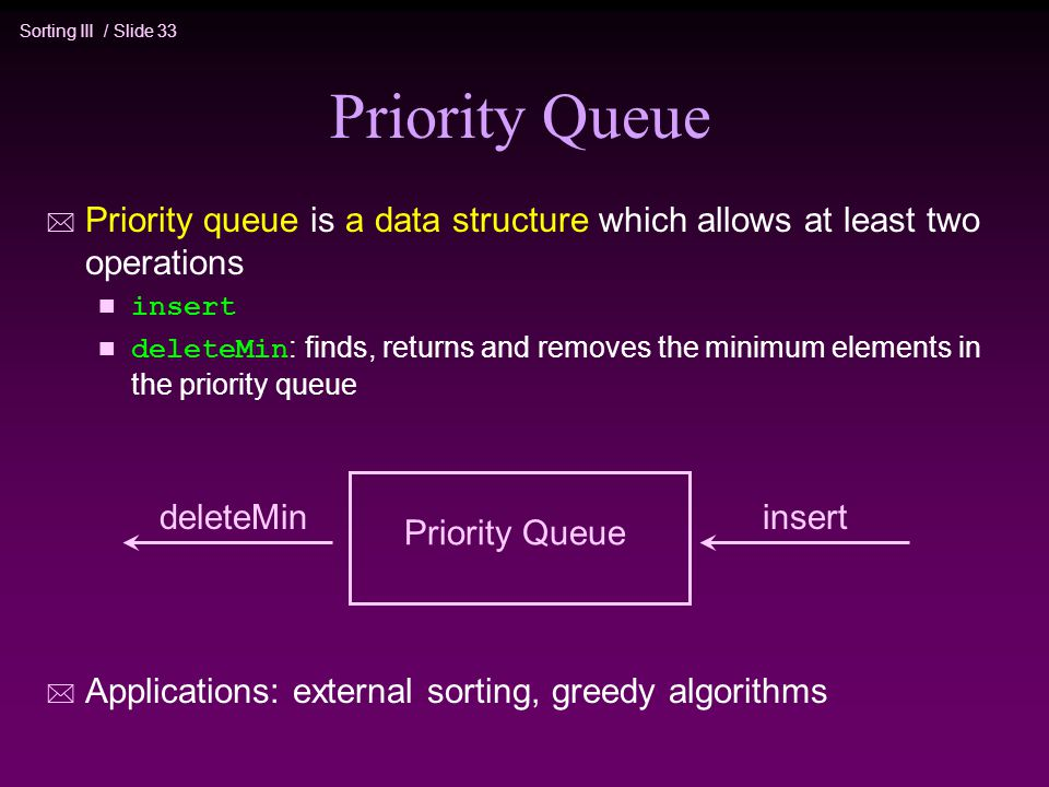 Sorting III / Slide 33 Priority Queue * Priority queue is a data structure which allows at least two operations n insert deleteMin : finds, returns and removes the minimum elements in the priority queue * Applications: external sorting, greedy algorithms Priority Queue deleteMininsert