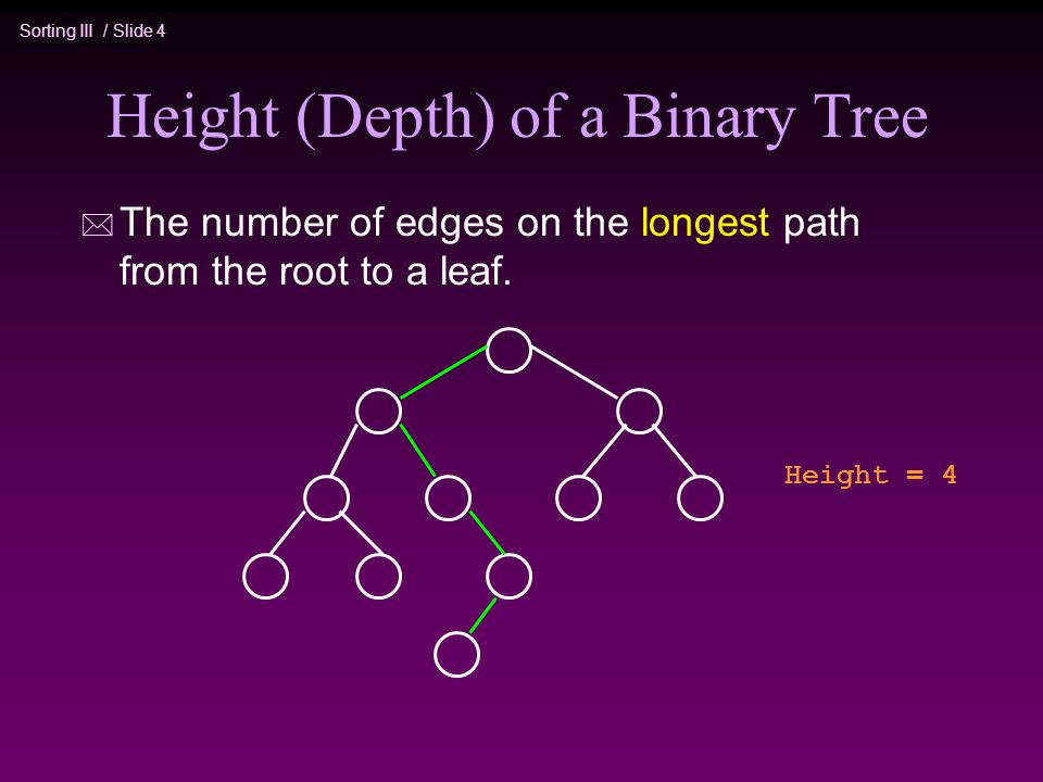 Sorting III / Slide 4 Height (Depth) of a Binary Tree * The number of edges on the longest path from the root to a leaf.