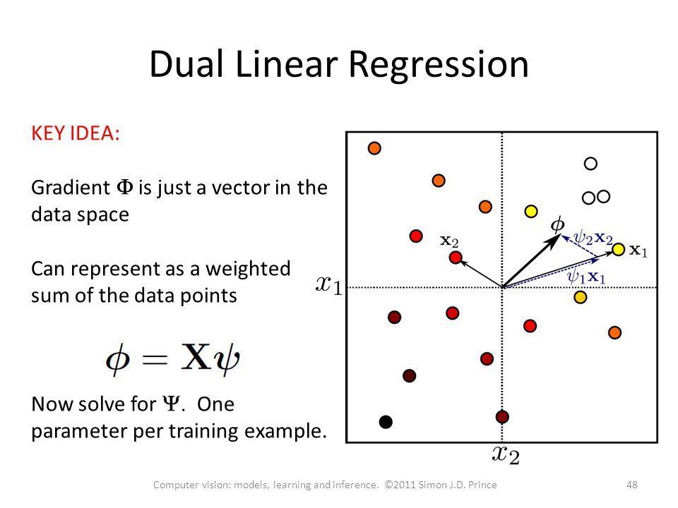 Dual Linear Regression KEY IDEA: Gradient  is just a vector in the data space Can represent as a weighted sum of the data points Now solve for  One parameter per training example.