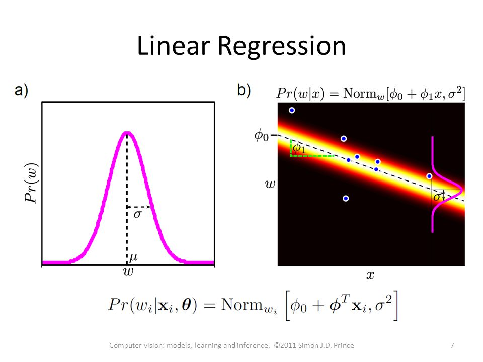 Linear Regression 7Computer vision: models, learning and inference. ©2011 Simon J.D. Prince
