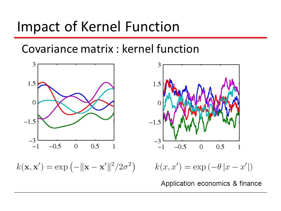Impact of Kernel Function Covariance matrix : kernel function Application economics & finance