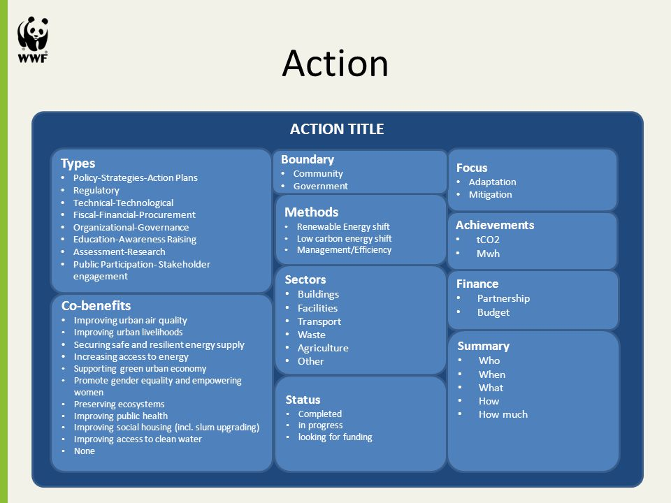 Action ACTION TITLE Types Policy-Strategies-Action Plans Regulatory Technical-Technological Fiscal-Financial-Procurement Organizational-Governance Education-Awareness Raising Assessment-Research Public Participation- Stakeholder engagement Achievements tCO2 Mwh Status Completed in progress looking for funding Finance Partnership Budget Summary Who When What How How much Methods Renewable Energy shift Low carbon energy shift Management/Efficiency Sectors Buildings Facilities Transport Waste Agriculture Other Focus Adaptation Mitigation Boundary Community Government Co-benefits Improving urban air quality Improving urban livelihoods Securing safe and resilient energy supply Increasing access to energy Supporting green urban economy Promote gender equality and empowering women Preserving ecosystems Improving public health Improving social housing (incl.