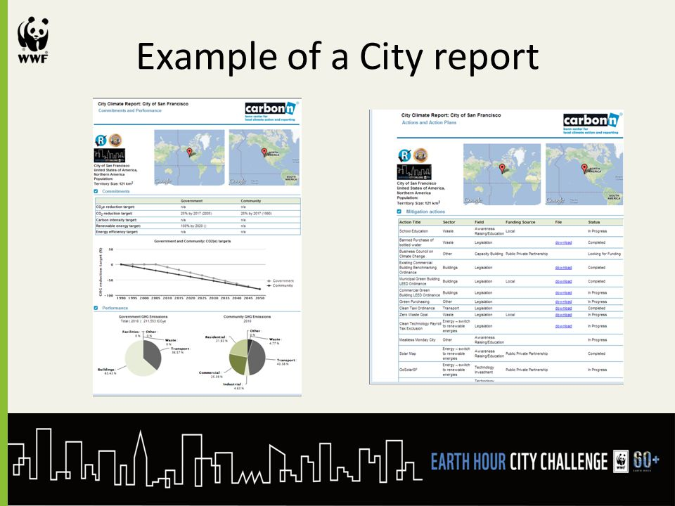 Example of a City report