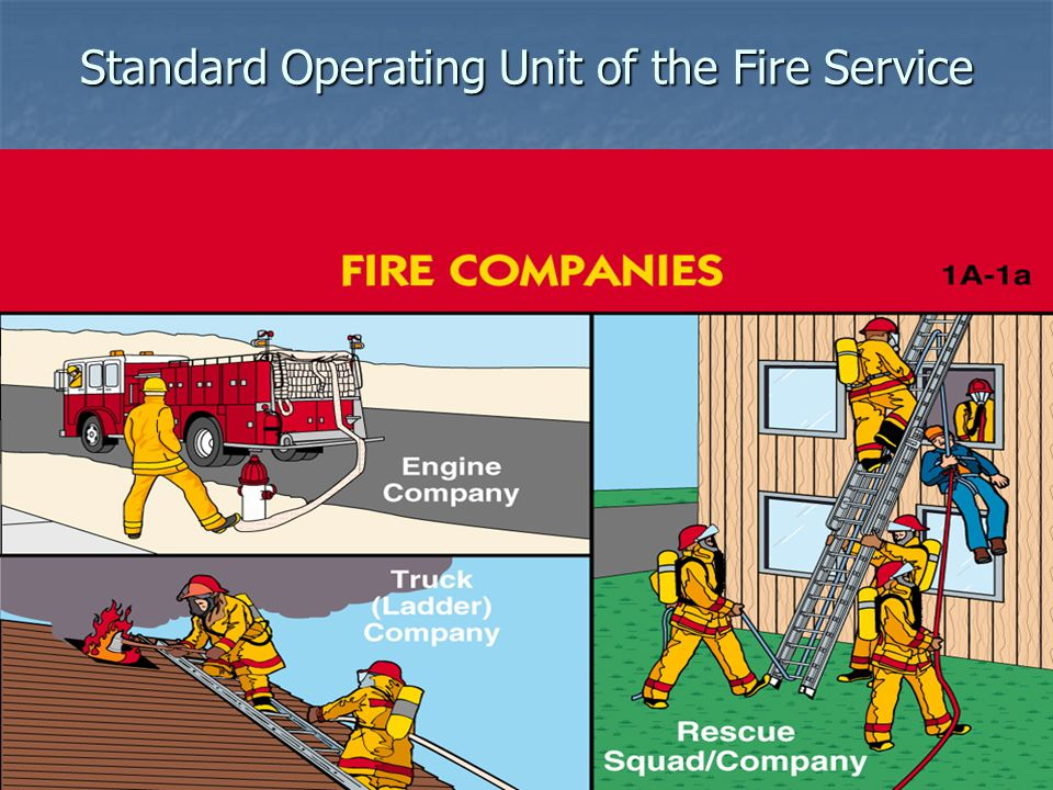 Standard Operating Unit of the Fire Service