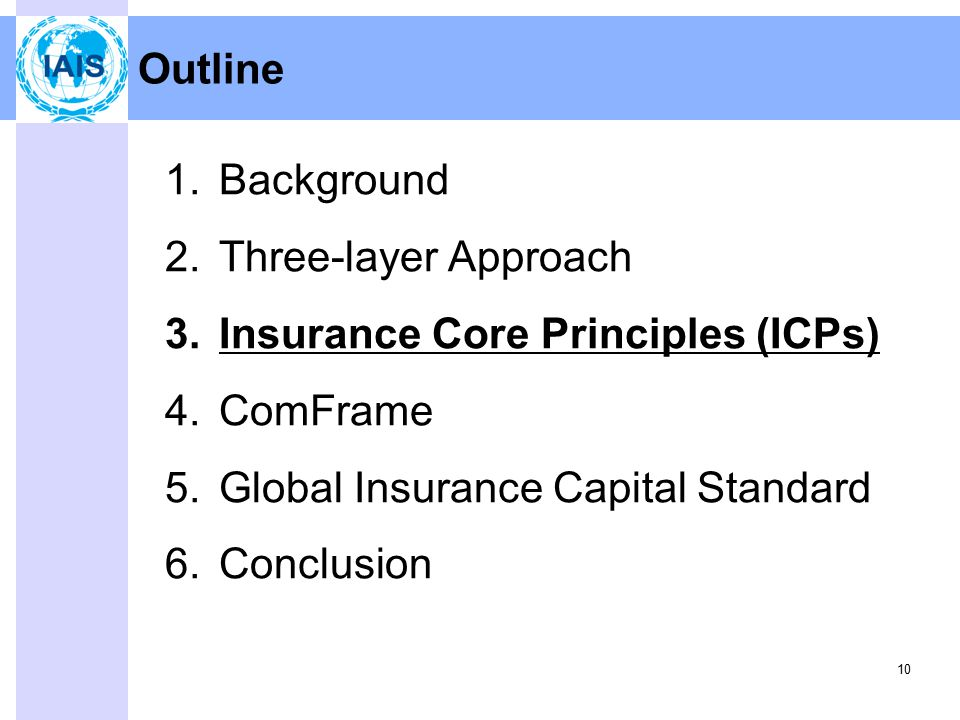 10 Outline 1.Background 2.Three-layer Approach 3.Insurance Core Principles (ICPs) 4.ComFrame 5.Global Insurance Capital Standard 6.Conclusion