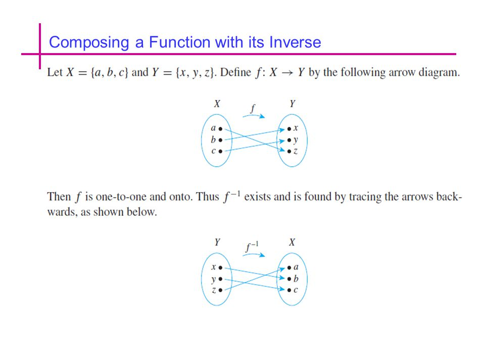 Csc 102 lecture 21 discrete structures previous lecture summery 16 composing ccuart Gallery