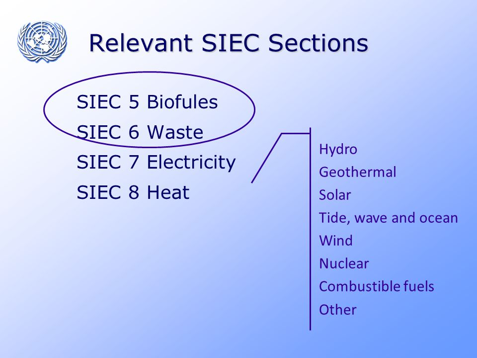 Relevant SIEC Sections SIEC 5 Biofules SIEC 6 Waste SIEC 7 Electricity SIEC 8 Heat Hydro Geothermal Solar Tide, wave and ocean Wind Nuclear Combustible fuels Other