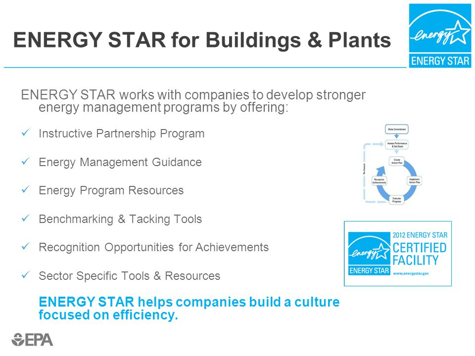 ENERGY STAR for Buildings & Plants ENERGY STAR works with companies to develop stronger energy management programs by offering: Instructive Partnership Program Energy Management Guidance Energy Program Resources Benchmarking & Tacking Tools Recognition Opportunities for Achievements Sector Specific Tools & Resources ENERGY STAR helps companies build a culture focused on efficiency.