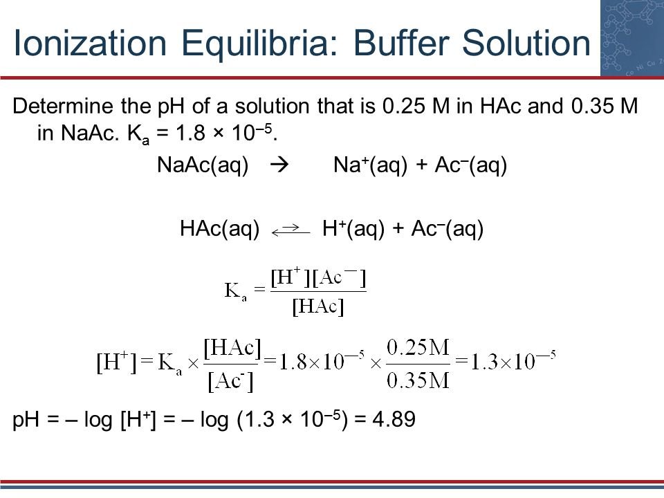 Ionization Equilibria: Buffer Solution Determine the pH of a solution that is 0.25 M in HAc and 0.35 M in NaAc.