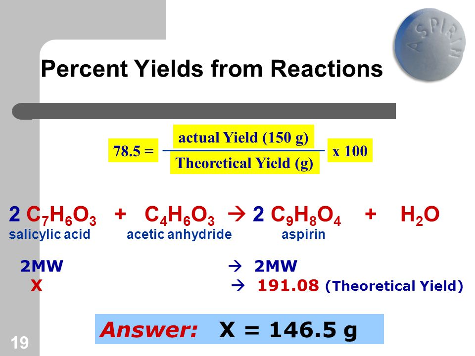 19 Percent Yields from Reactions 2 C 7 H 6 O 3 + C 4 H 6 O 3  2 C 9 H 8 O 4 + H 2 O salicylic acid acetic anhydride aspirin 2MW  2MW X  (Theoretical Yield) Answer: X = g actual Yield (150 g) Theoretical Yield (g) 78.5 =x 100