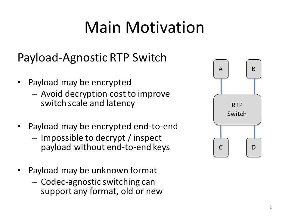 Video Frame Info RTP Header Extension draft-berger-avtext