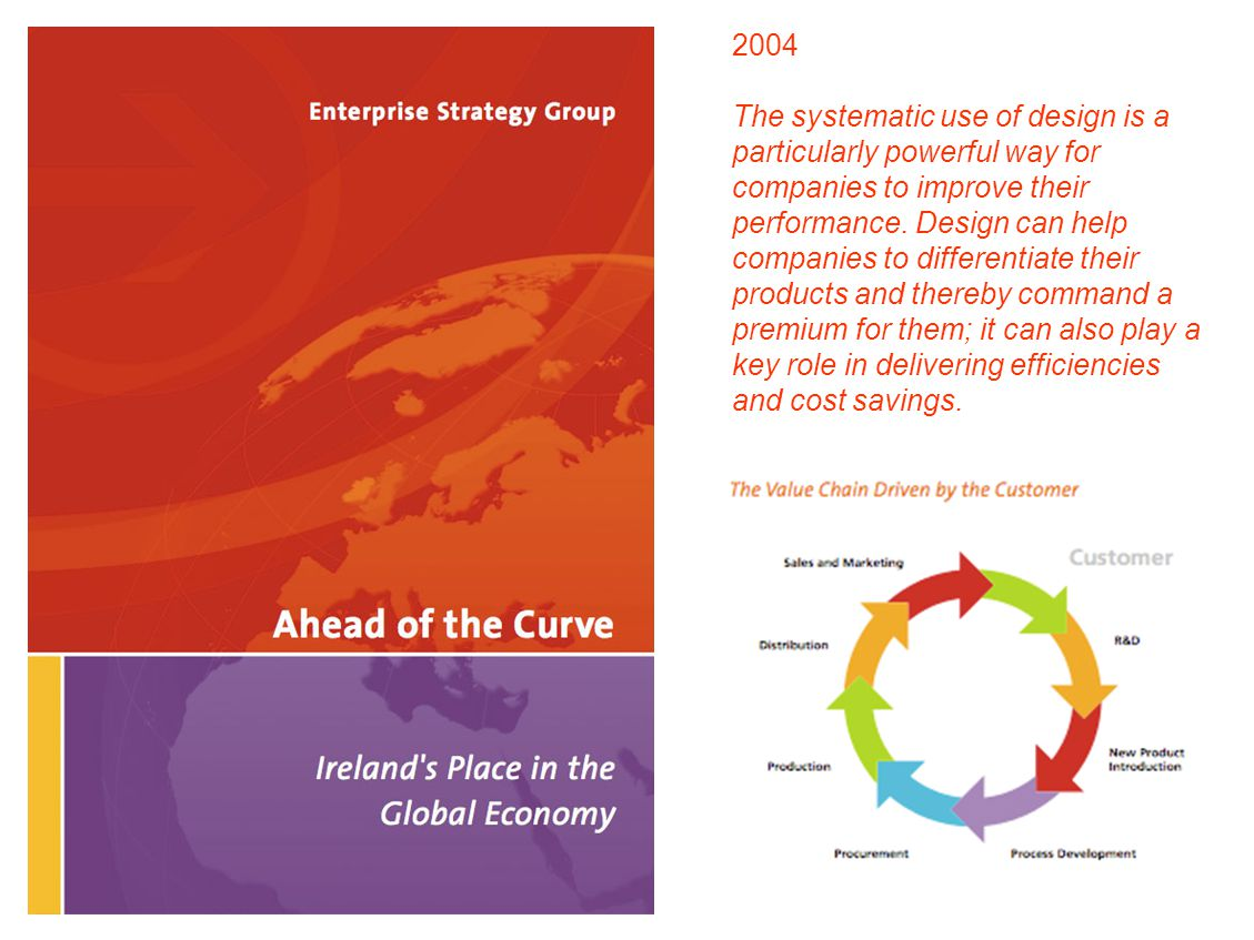 2004 The systematic use of design is a particularly powerful way for companies to improve their performance.