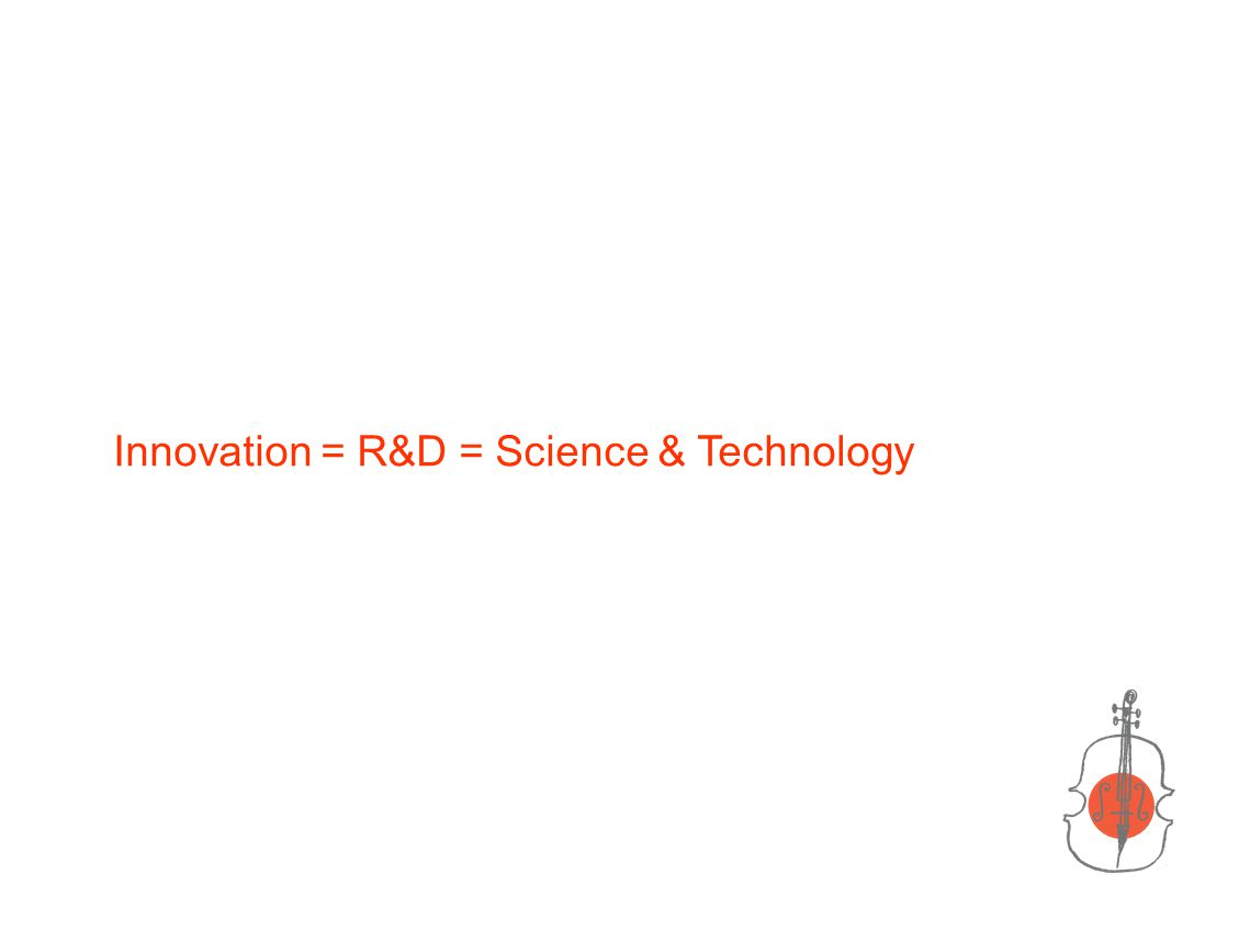 Innovation = R&D = Science & Technology