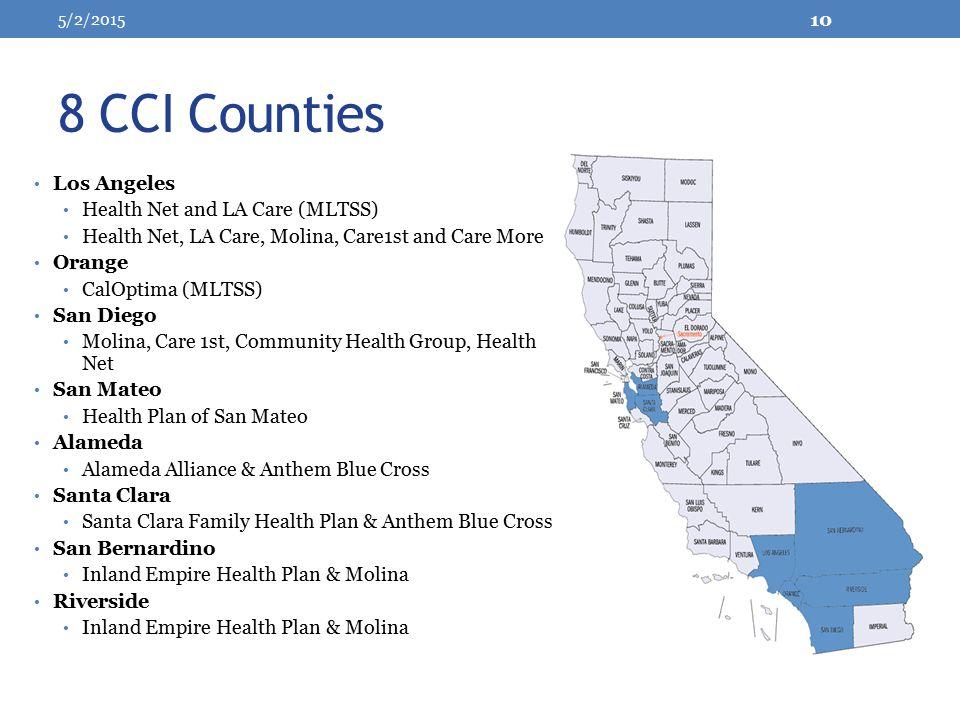 California's Coordinated Care Initiative Department of