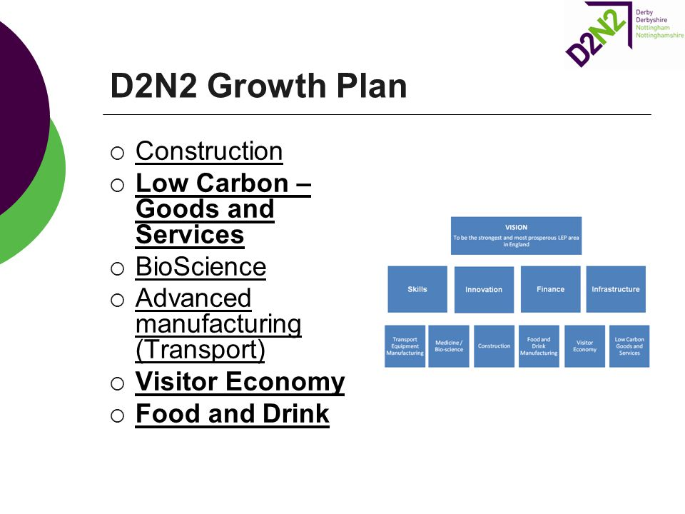 D2N2 Growth Plan  Construction  Low Carbon – Goods and Services  BioScience  Advanced manufacturing (Transport)  Visitor Economy  Food and Drink