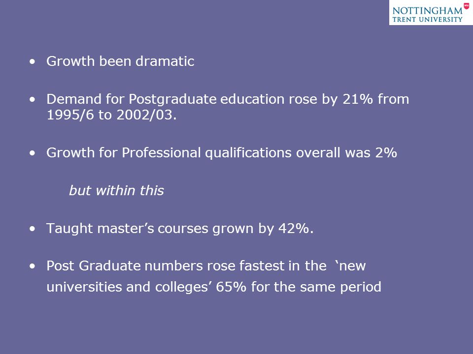 Growth been dramatic Demand for Postgraduate education rose by 21% from 1995/6 to 2002/03.