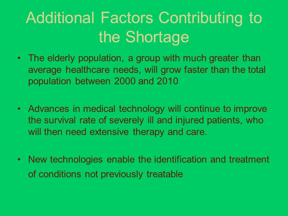 Additional Factors Contributing to the Shortage The elderly population, a group with much greater than average healthcare needs, will grow faster than the total population between 2000 and 2010 Advances in medical technology will continue to improve the survival rate of severely ill and injured patients, who will then need extensive therapy and care.