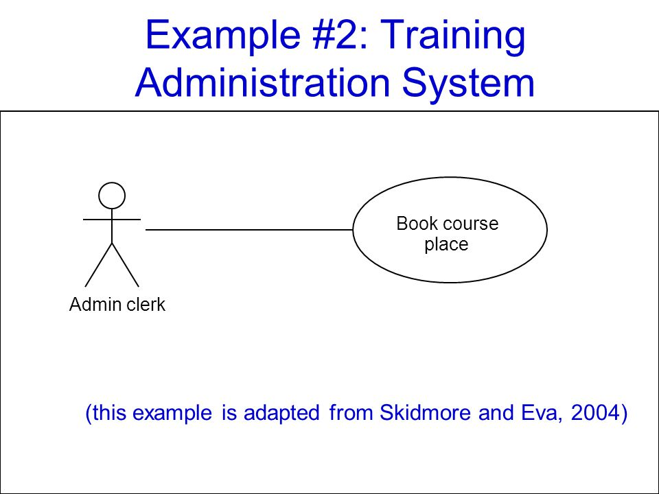 12© 2010 Bennett, McRobb and Farmer Example #2: Training Administration System Admin clerk Book course place (this example is adapted from Skidmore and Eva, 2004)
