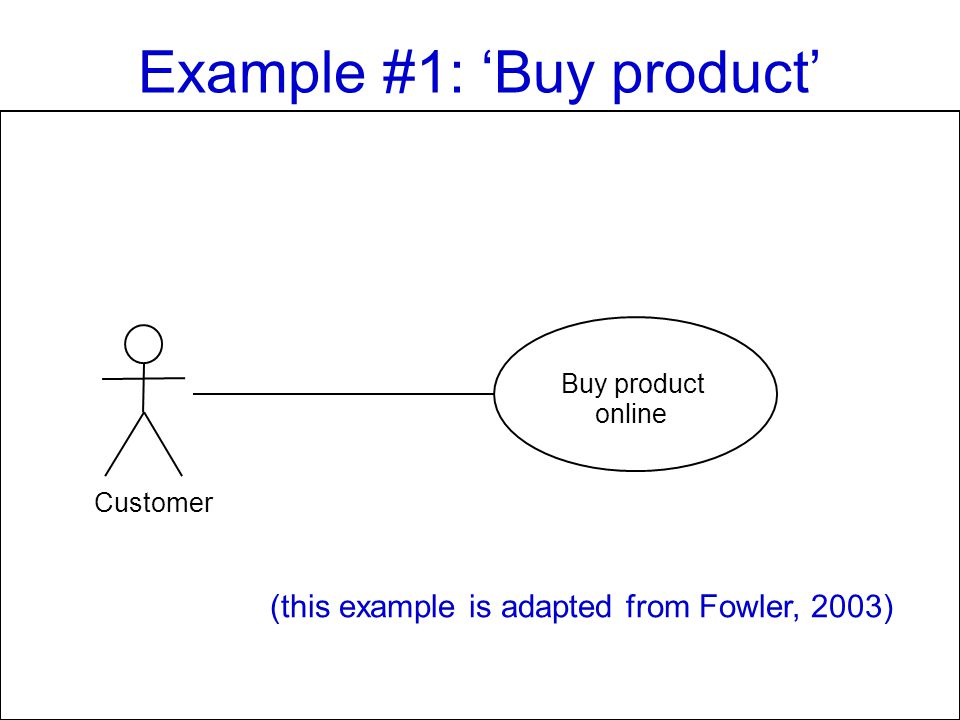 7© 2010 Bennett, McRobb and Farmer Example #1: 'Buy product' Customer Buy product online (this example is adapted from Fowler, 2003)