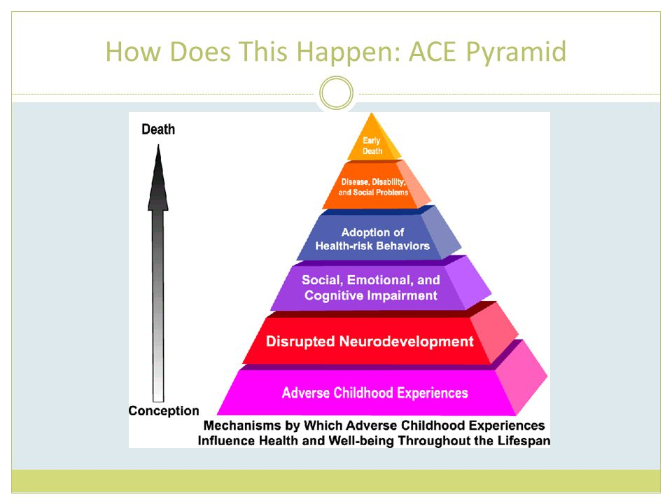 How Does This Happen: ACE Pyramid